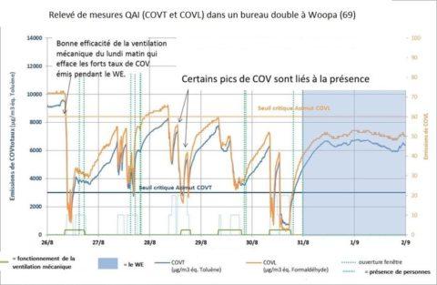 mesures QAI Woopa (69)